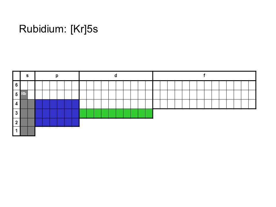 Rubidium: [Kr]5s s p d f 6 5 Rb 4 3 2 1